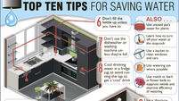 Our top 10 tips for saving water at home