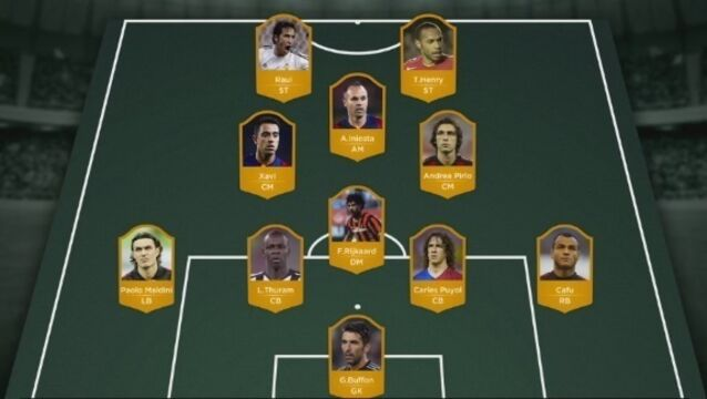 Is this the best team of players who have never won the Ballon d'Or?