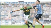 If there's a way to beat Dublin, Éamonn Fitzmaurice will find it