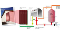 Hot water: The technology behind thermodynamic panels