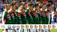 GAA emoji quiz: Can you name these ten Mayo footballers?