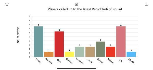 Maklumat disusun oleh Brendan O'Brien.